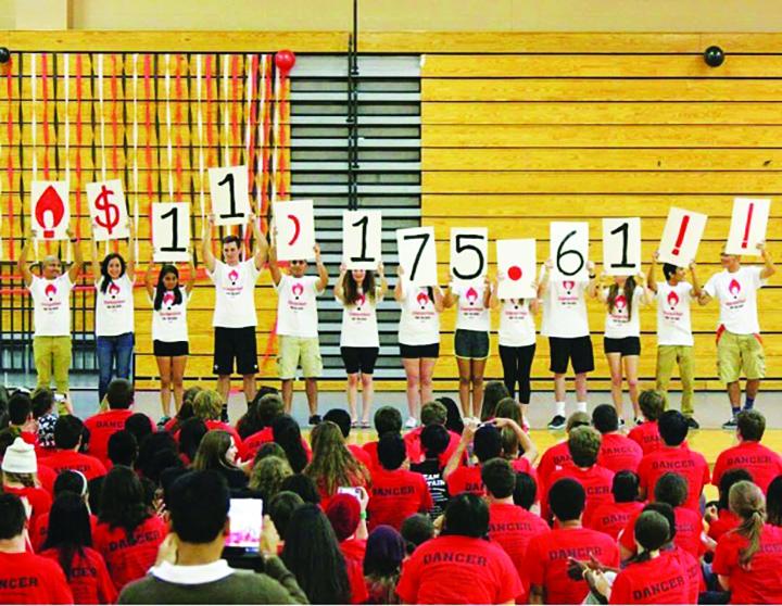 Student Dance Marathon Raises $11K For All Children's Hospital